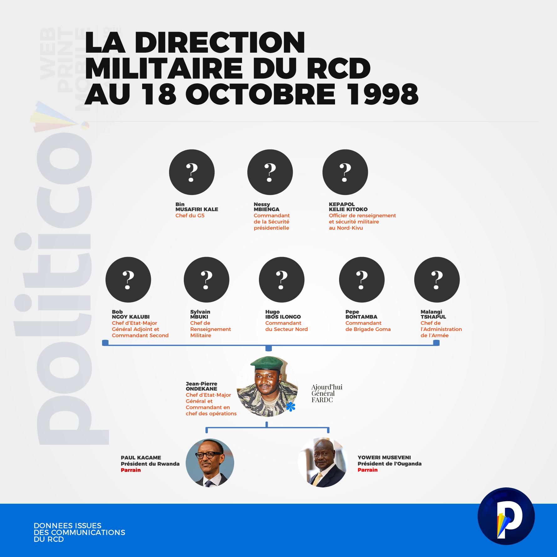 18 octobre 1998: le crime collectif de Kindu